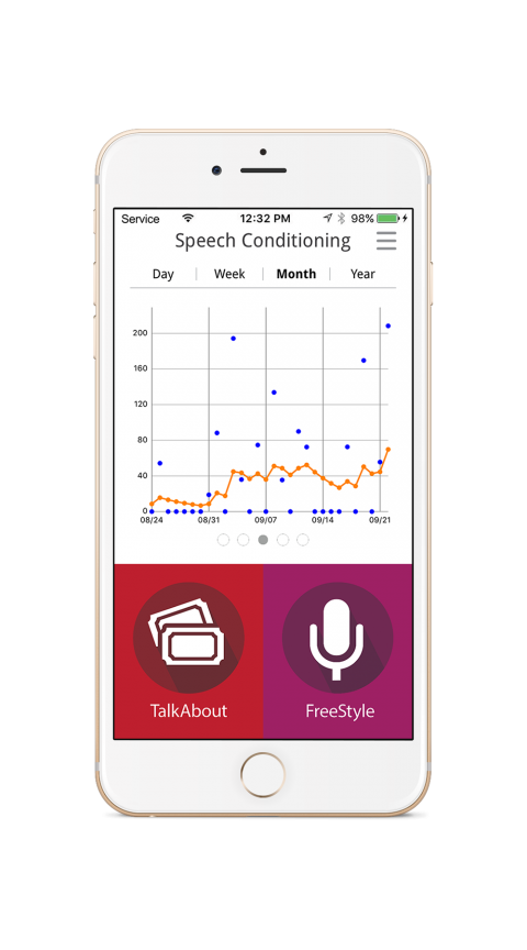 LikeSo App Speech Conditioning screen